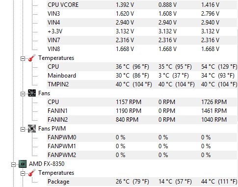 FX-8350 - Which temp  is correct? - CPU - Level1Techs Forums