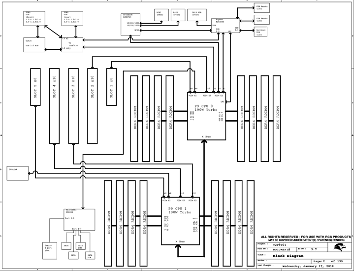 Talos_ii_rev_3_7_block_diagram.png
