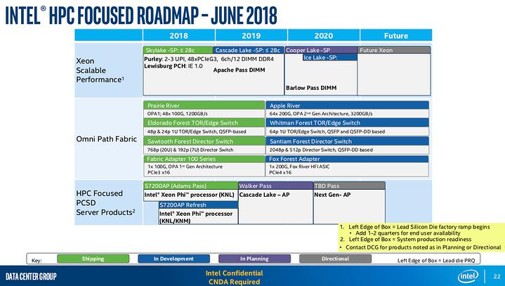 intel_hpc_roadmap_xeon