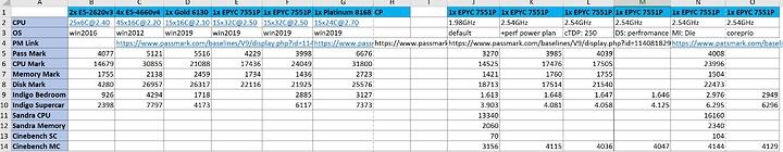 benchmarks1