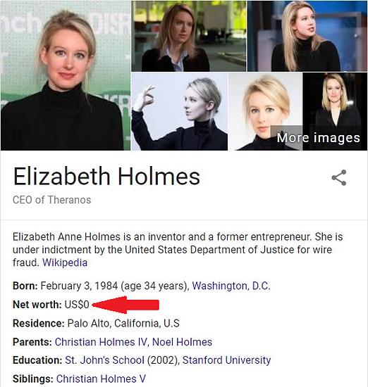 Elizabeth Holmes net worth.