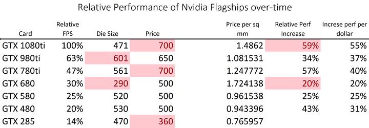 Nvidia%20GTX