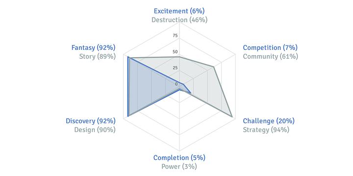 chart%20part%202