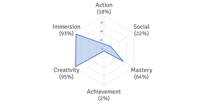 chart%20part%201