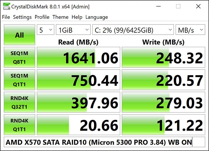 02_bad_amd_x570_sata_raid10_performance_wb