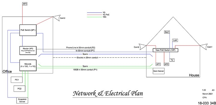 18-033-34B Network and electrical layout (A3)