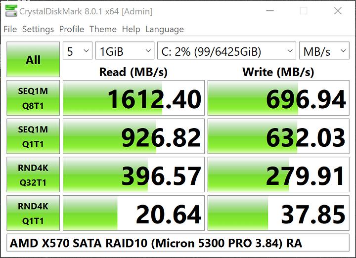 05_bad_amd_x570_sata_raid10_performance_ra_on