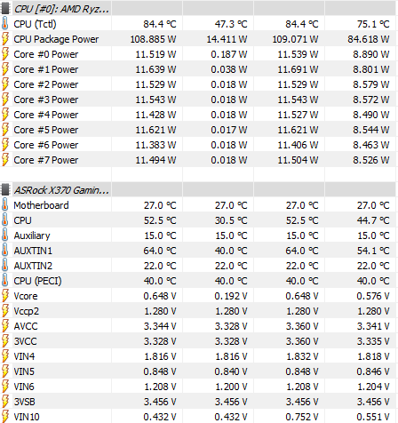 Ryzen P-States info & ASRock Mainboard updates - CPU
