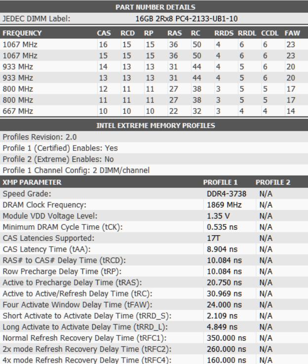 16GB RAM modules on X470 - Hardware - Level1Techs Forums