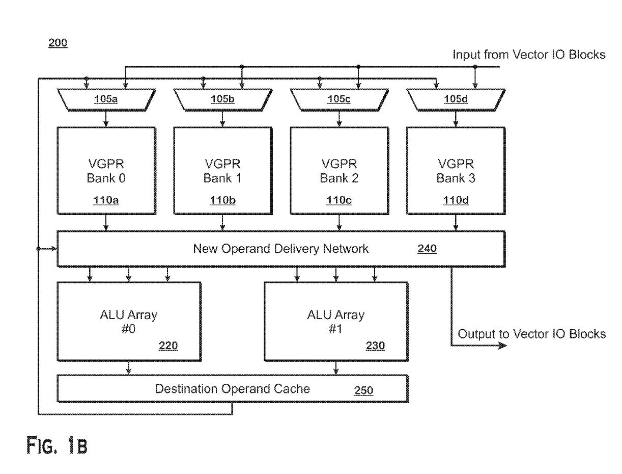 Super-single instruction, multiple data (SIMD) Patent of