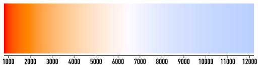 temp-chart-fixed