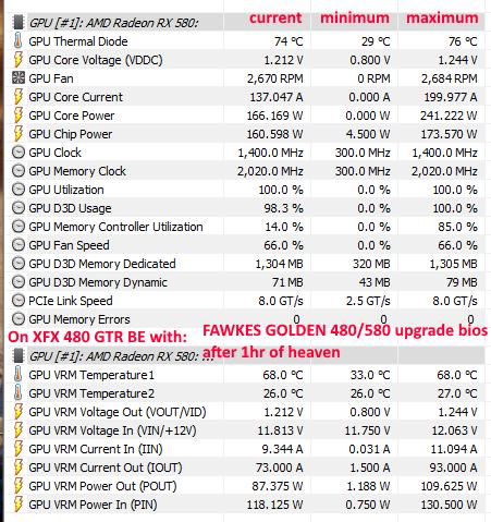 Fawkes GOLDEN RX480/580 upgrade bios ( XFX GTR (s) ) *V2