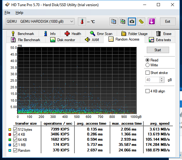 QEMU/libvirt SATA disk performance - Linux - Level1Techs Forums