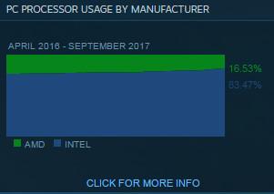 Do not get the gtx 1070 ti - GPU - Level1Techs Forums