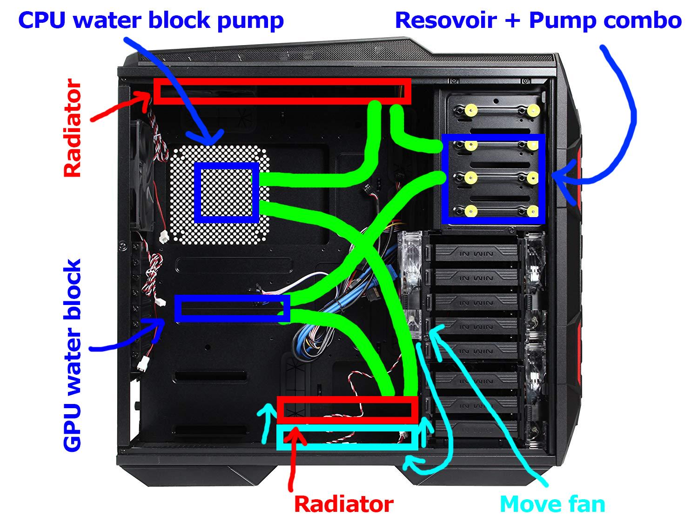 Water Cooling idea: no DIY RNG block+pump? - Cooling