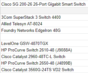 10Gbps+ Lan Party *Sense Router/Server Build Suggestions