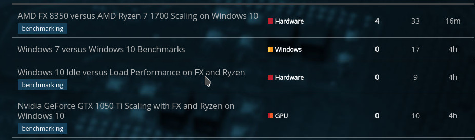 AMD FX 8350 versus AMD Ryzen 7 1700 Scaling on Windows 10 - Hardware