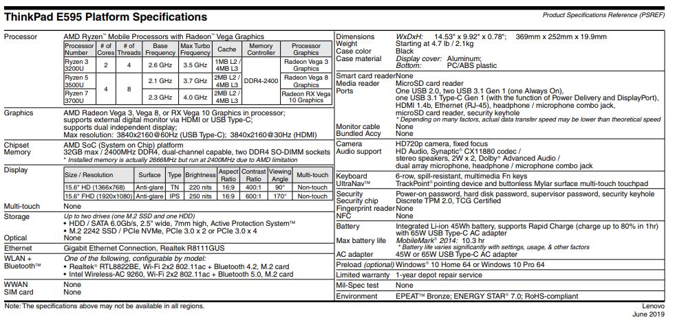 Lenovo E595 Ryzen 3700U Review and Linux - Laptops