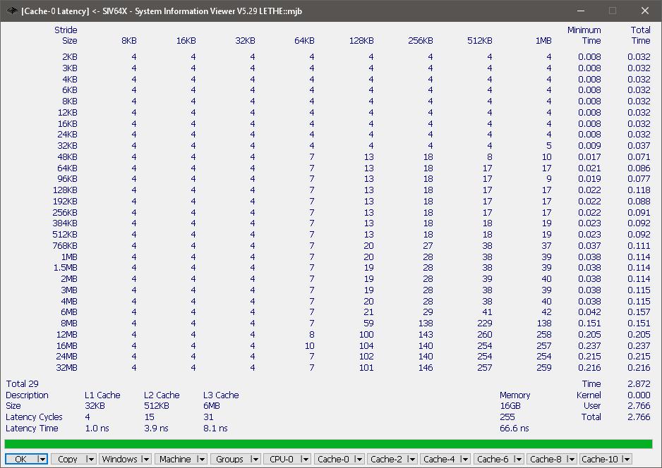 Ryzen 1600X, GA-X370-K7 Cache Latency (SIV 5 29, Ryzen Timing