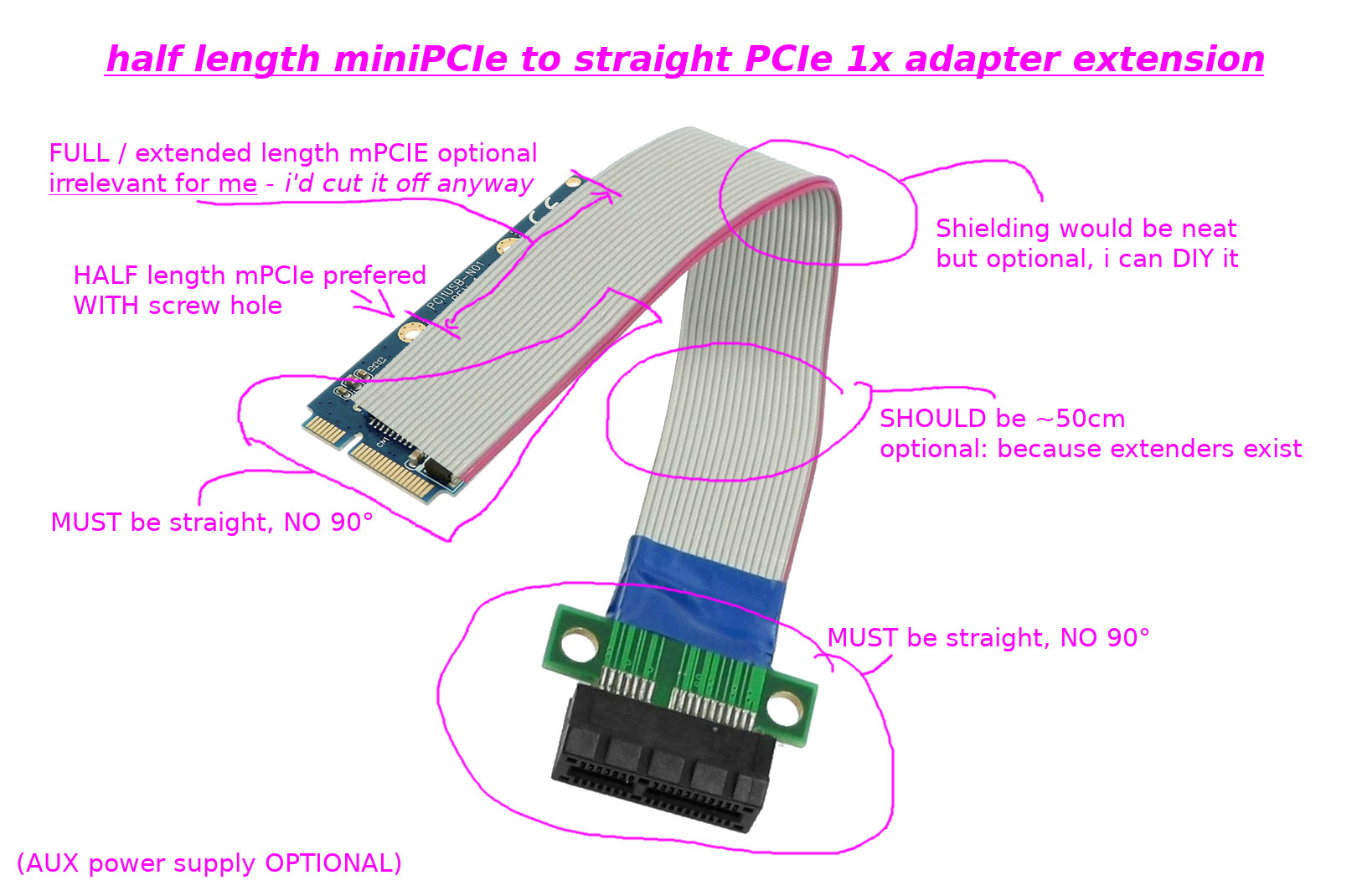 Key A//E to PCI-E Express X1+USB Riser Card with High Speed FPC Cable M.2 NGFF