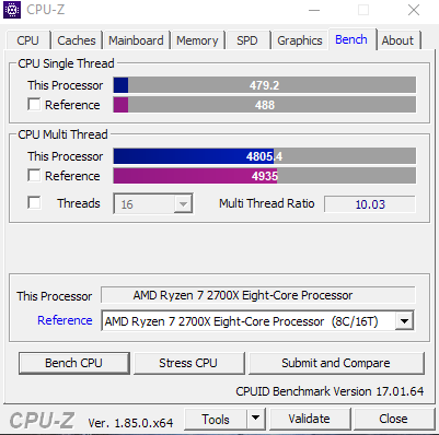 Undervolting my 2700X - CPU - Level1Techs Forums