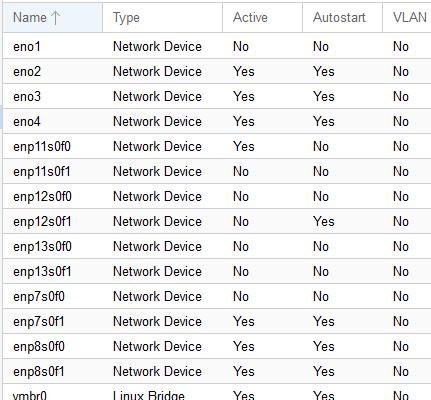 Proxmox] nic passthrough fails - Linux - Level1Techs Forums