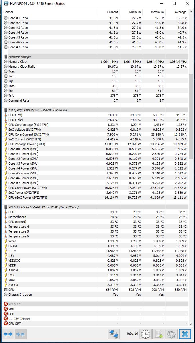 AMD Ryzen 2700X Temps - CPU - Level1Techs Forums