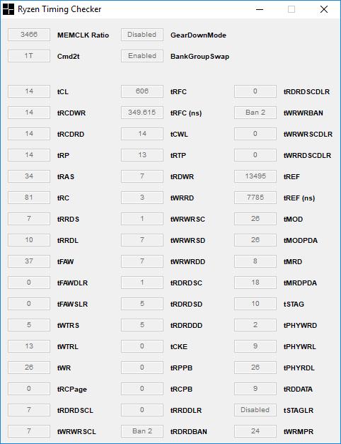 Ryzen 1600X, GA-X370-K7 Cache Latency (SIV 5 29, Ryzen