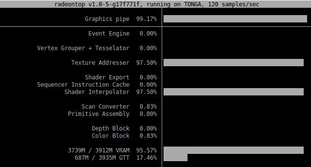 GPU usage linux monitor ryzen 2700u laptop - Hardware - Level1Techs