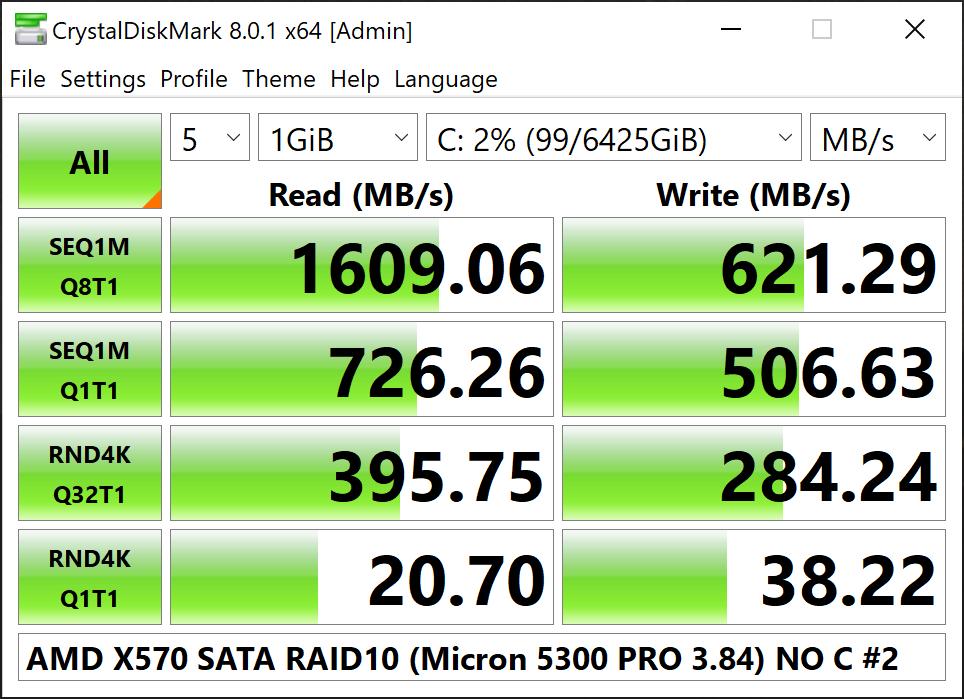 06_bad_amd_x570_sata_raid10_performance_all_caches_off_#2