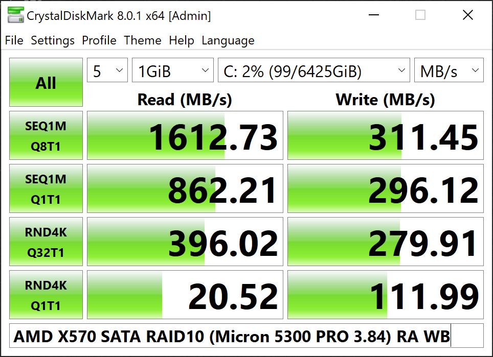 04_bad_amd_x570_sata_raid10_performance_ra+wb_on