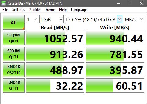 cm_D-RAID0_RAID_win1909-PBO