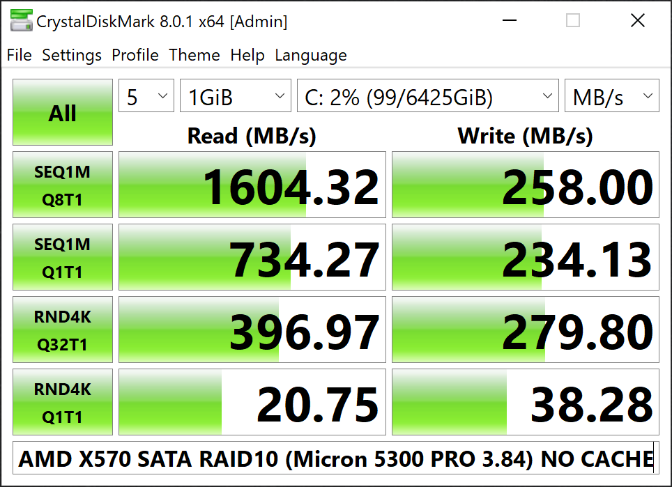 03_bad_amd_x570_sata_raid10_performance_all_caches_off